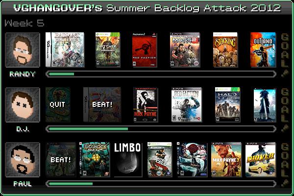Summer Backlog Attack, Week 5