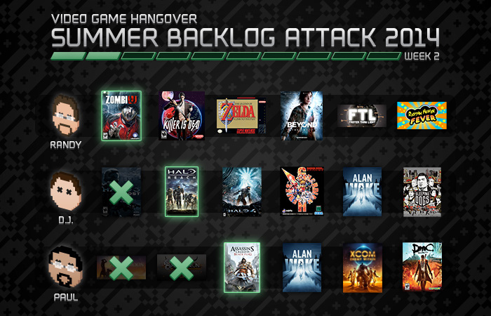 Backlog Attack 2014, Week 2