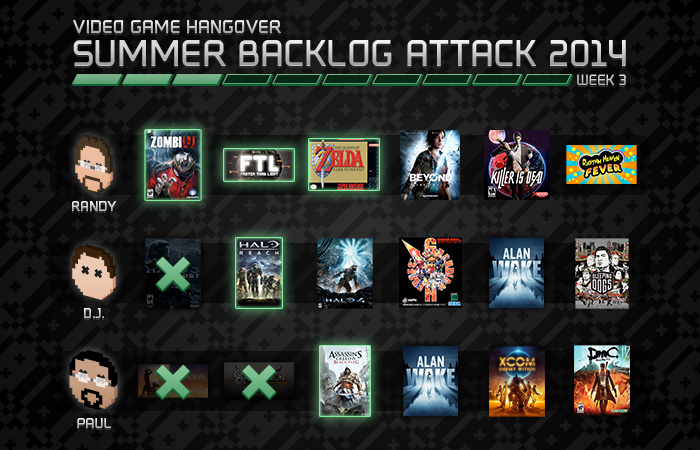 Backlog Attack 2014, Week 3
