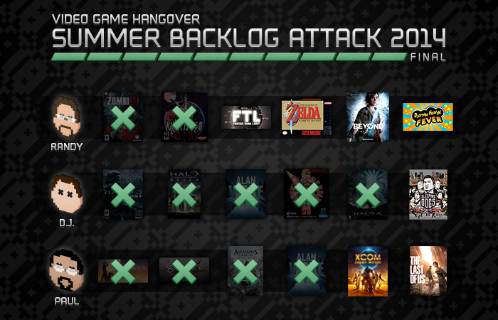 Summer Backlog Attack, Week 10